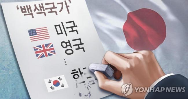 韩国被移出日本出口白名单